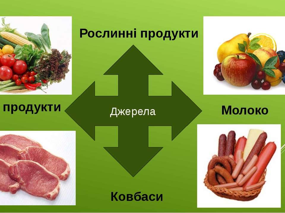 Джерела М'ясні продукти Рослинні продукти Молоко Ковбаси