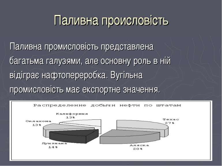 Паливна происловість Паливна промисловість представлена багатьма галузями, ал...