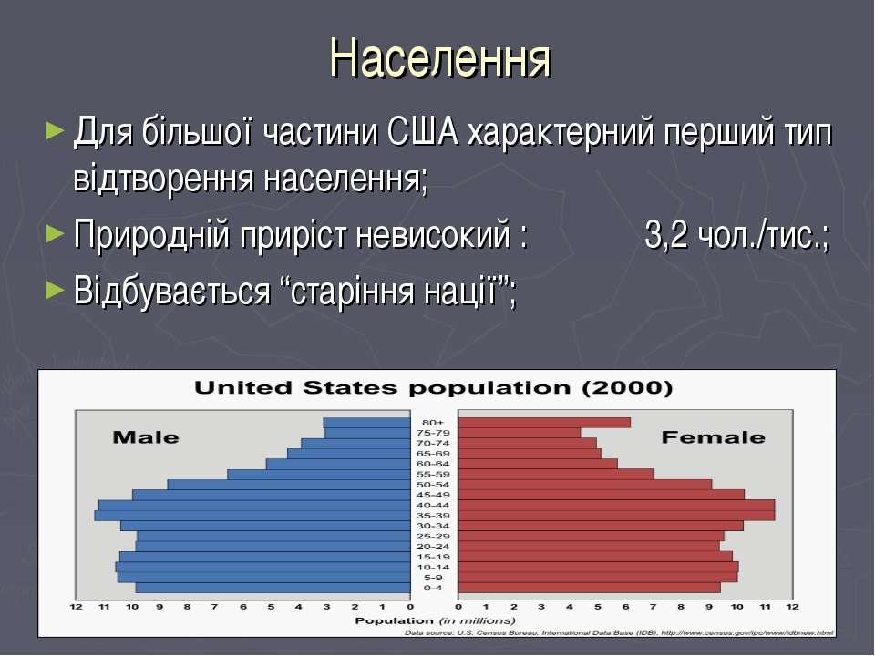 Населення Для більшої частини США характерний перший тип відтворення населенн...