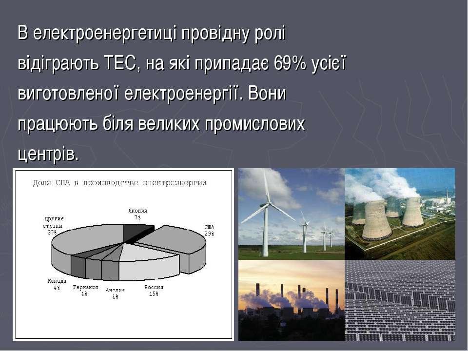 В електроенергетиці провідну ролі відіграють ТЕС, на які припадає 69% усієї в...