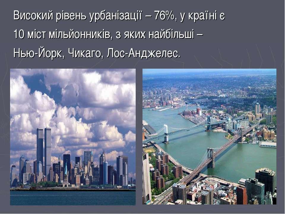 Високий рівень урбанізації – 76%, у країні є 10 міст мільйонників, з яких най...