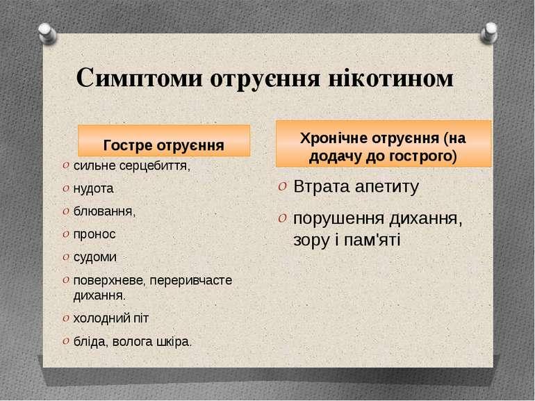 Симптоми отруєння нікотином Гостре отруєння Хронічне отруєння (на додачу до г...