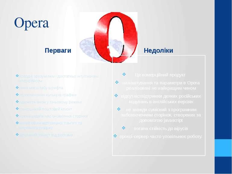 Opera Перваги Володіє зрозумілим і достатньо інтуїтивним інтерфейсом зміна ма...