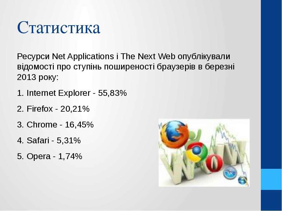 Статистика РесурсиNet Applicationsі The Next Web опублікували відомості про...