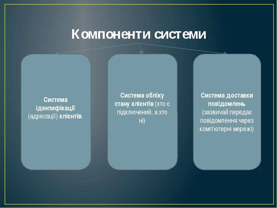 Компоненти системи Система ідентифікації (адресації) клієнтів. Система обліку...