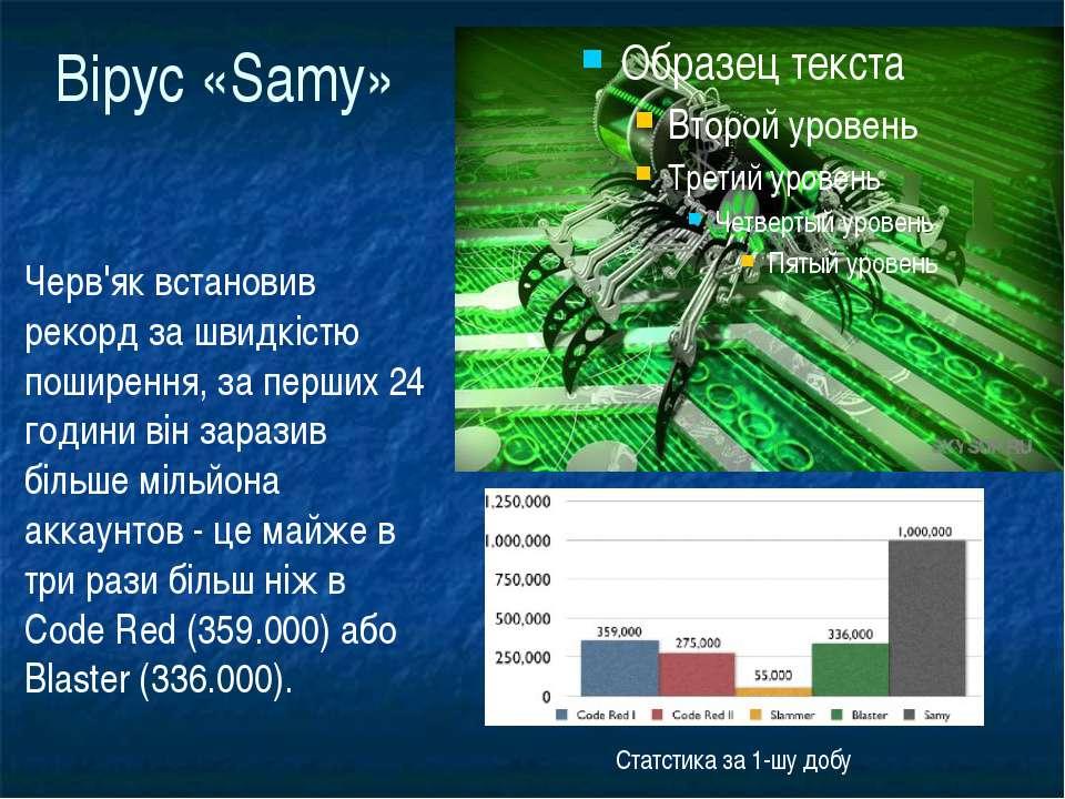 Вірус «Samy» Черв'як встановив рекорд за швидкістю поширення, за перших 24 го...