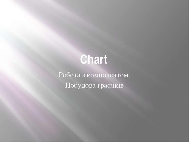 Chart Робота з компонентом. Побудова графіків