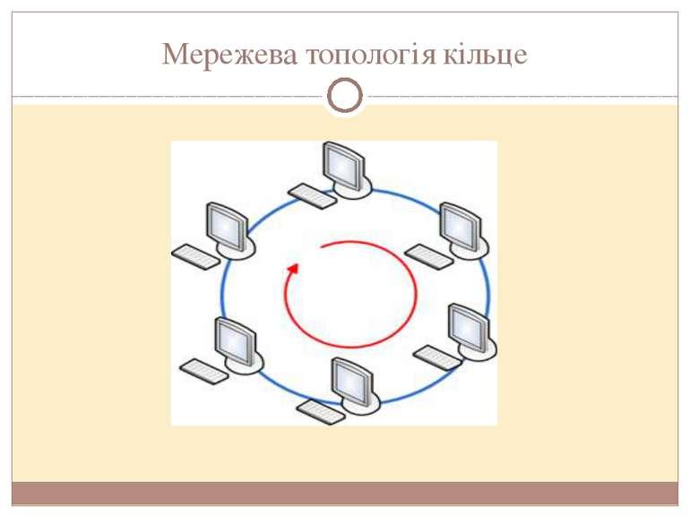 Мережева топологія кільце