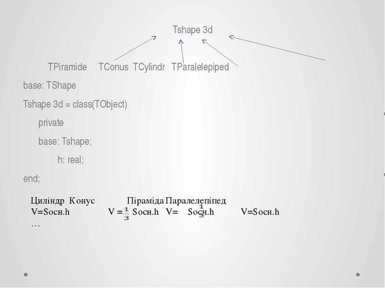 Tshape 3d TPiramide TConus TCylindr TParalelepiped base: TShape Tshape 3d = c...