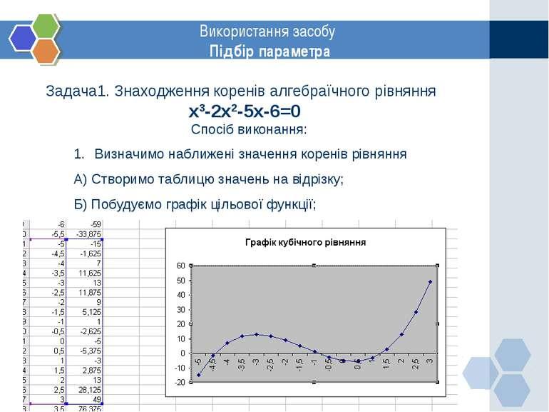 www.themegallery.com Використання засобу Підбір параметра Задача1. Знаходженн...