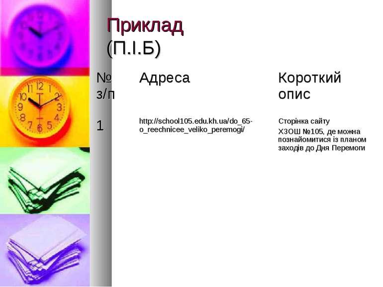 Приклад (П.І.Б) № з/п Адреса Короткий опис 1 http://school105.edu.kh.ua/do_65...