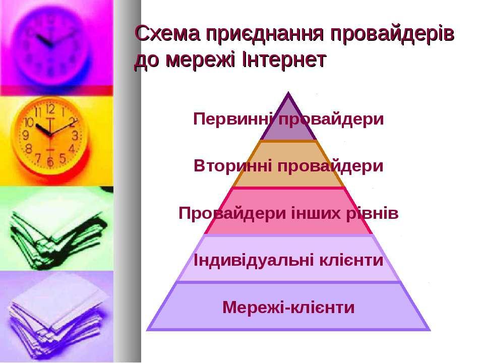 Схема приєднання провайдерів до мережі Інтернет