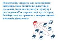Презентація, створена для самостійного вивчення, може містити всі властиві їй...