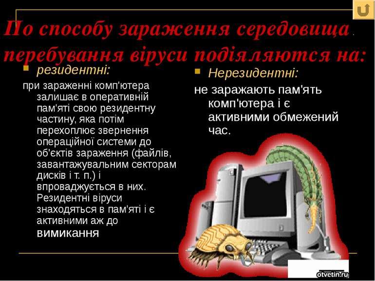 По способу зараження середовища перебування віруси подіяляются на: резидентні...