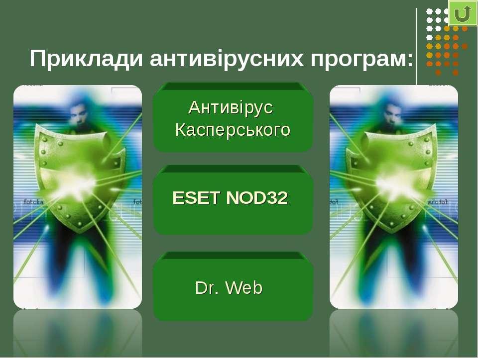 Приклади антивірусних програм: