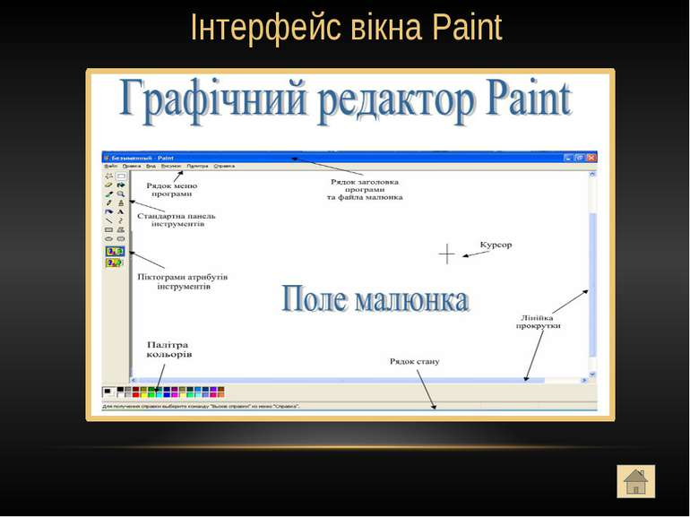 Використані джерела: https://www.google.com.ua http://www.yandex.ua/ http://z...