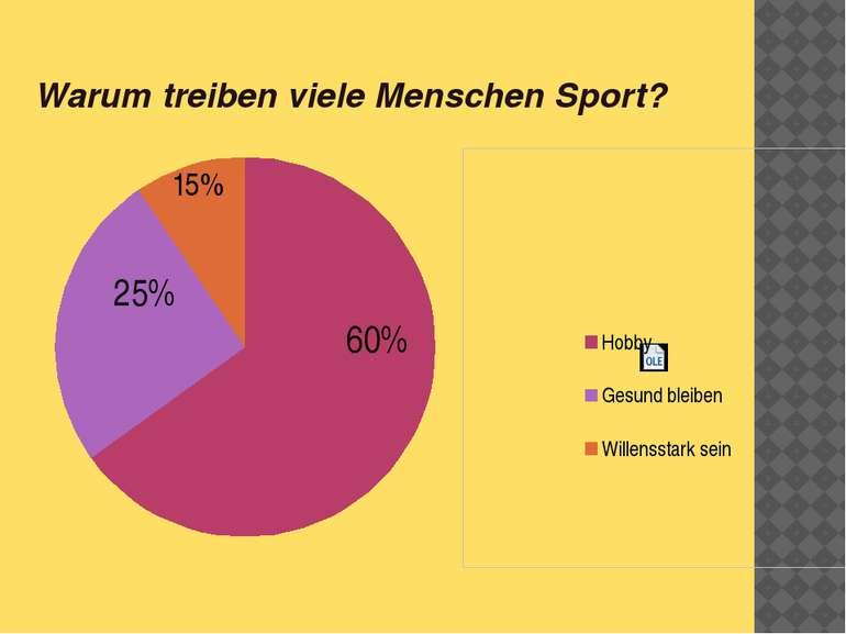 Warum treiben viele Menschen Sport? 60% 25% 15%