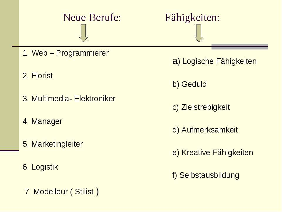 Neue Berufe: Fähigkeiten: 1. Web – Programmierer 2. Florist 3. Multimedia- El...