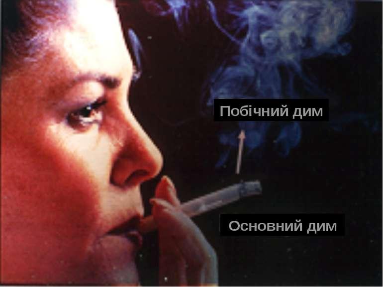 Побічний дим Основний дим