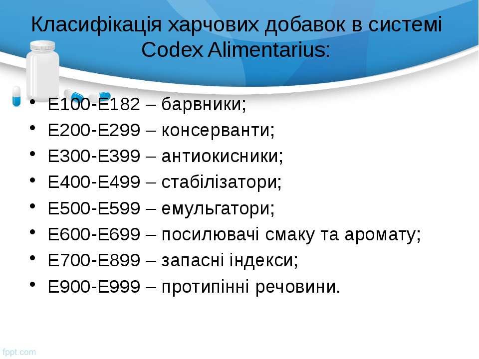 Класифікація харчових добавок в системі Codex Alimentarius: Е100-Е182 – барвн...