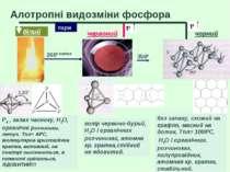 Алотропні видозміни фосфора P4 , запах часнику, H2O, органічні розчиники, лет...