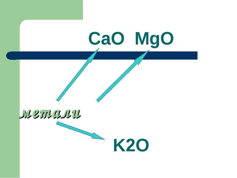 СаО MgO K2O метали