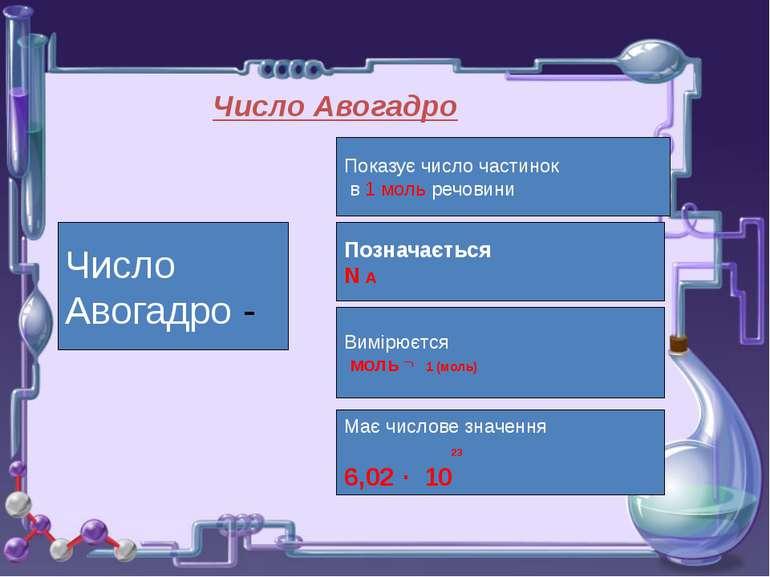 Число Авогадро Число Авогадро - Показує число частинок в 1 моль речовини Позн...