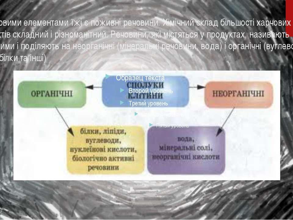Складовими елементами їжі є поживні речовини. Хімічний склад більшості харчов...