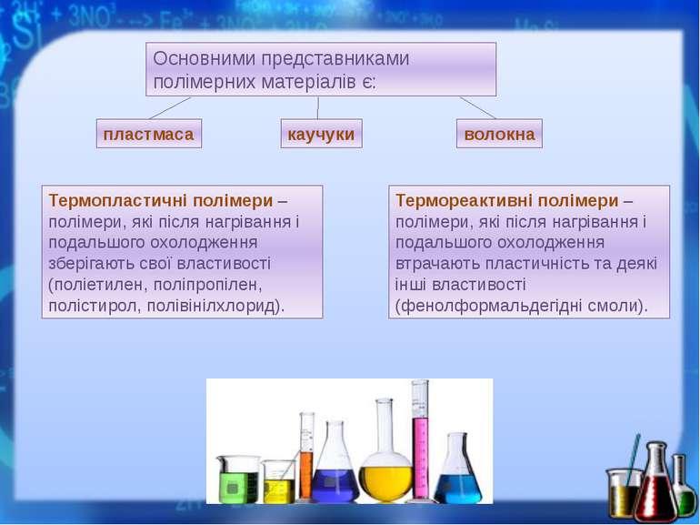 Основними представниками полімерних матеріалів є: пластмаса каучуки волокна Т...