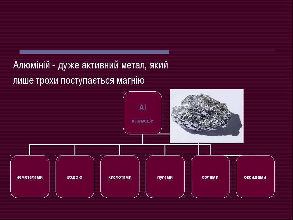 Алюміній - дуже активний метал, який лише трохи поступається магнію