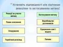 Повне окиснення Застосування метану Реакції за участю метану Термічний розкла...