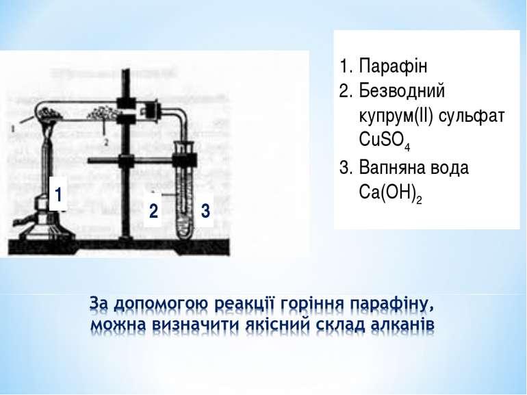 Парафін Безводний купрум(ІІ) сульфат СuSO4 Вапняна вода Ca(OH)2 1 2 3