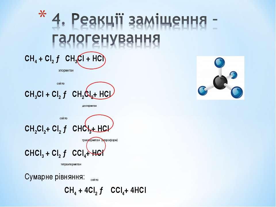 СН4 + Cl2 → CH3Cl + HCl хлорметан світло CH3Cl + Cl2 → CH2Cl2+ HCl дихлормета...