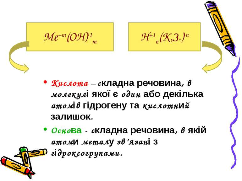 Кислота – складна речовина, в молекулі якої є один або декілька атомів гідрог...