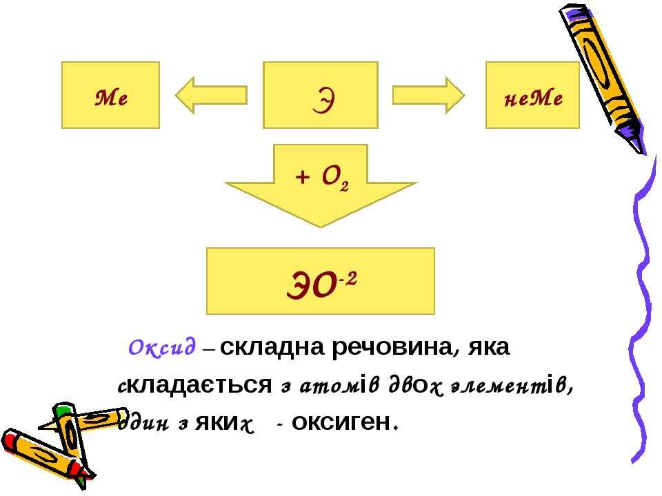 Оксид – складна речовина, яка складається з атомів двох элементів, один з яки...