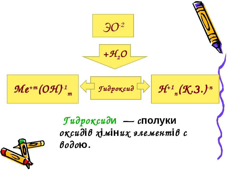 Гидроксиди — сполуки оксидів хіміних элементів с водою. ЭО-2 +Н2О Гидроксид М...