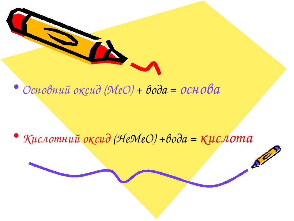 Основний оксид (МеО) + вода = основа Кислотний оксид (НеМеО) +вода = кислота