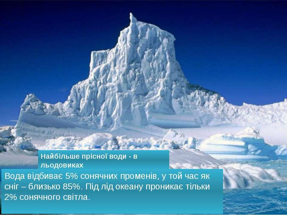 Вода відбиває 5% сонячних променів, у той час як сніг – близько 85%. Під лід ...