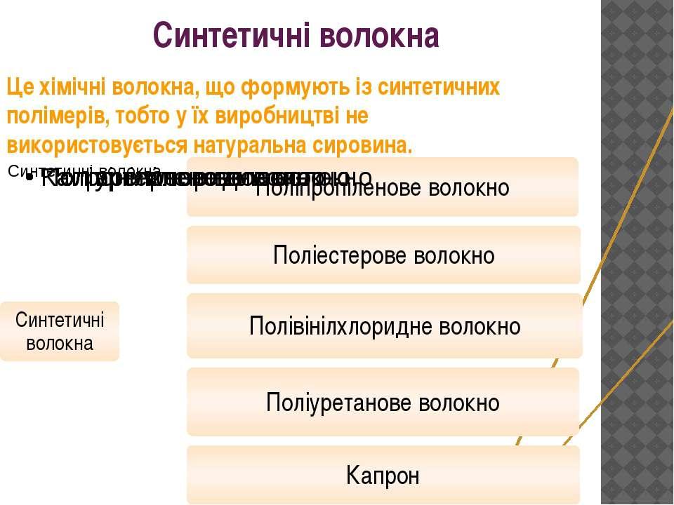 Синтетичні волокна Це хімічні волокна, що формують із синтетичних полімерів, ...