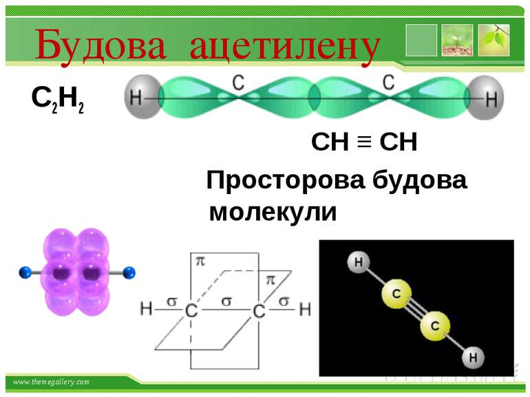 Будова ацетилену С2Н2 СН ≡ СН Просторова будова молекули www.themegallery.com