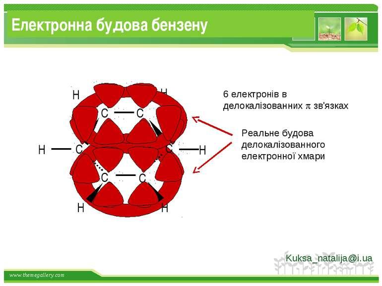 Електронна будова бензену 6 електронів в делокалізованних зв'язках Kuksa_nata...
