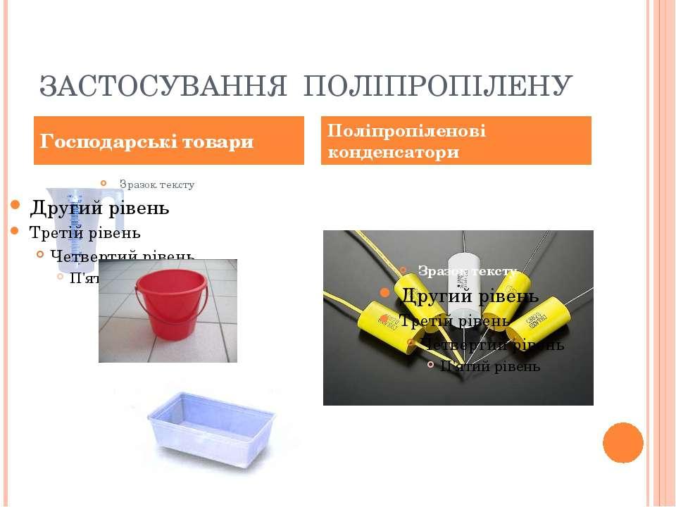 ЗАСТОСУВАННЯ ПОЛІПРОПІЛЕНУ Господарські товари Поліпропіленові конденсатори