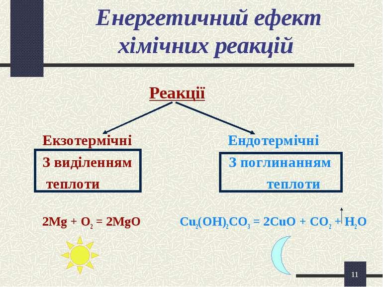 * Енергетичний ефект хімічних реакцій Реакції Екзотермічні Ендотермічні З вид...