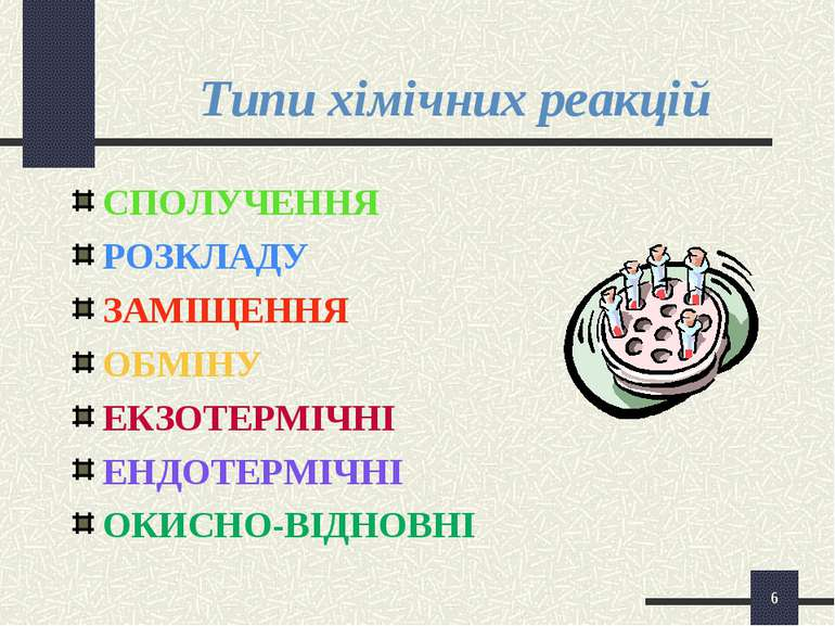 * Типи хімічних реакцій СПОЛУЧЕННЯ РОЗКЛАДУ ЗАМІЩЕННЯ ОБМІНУ ЕКЗОТЕРМІЧНІ ЕНД...