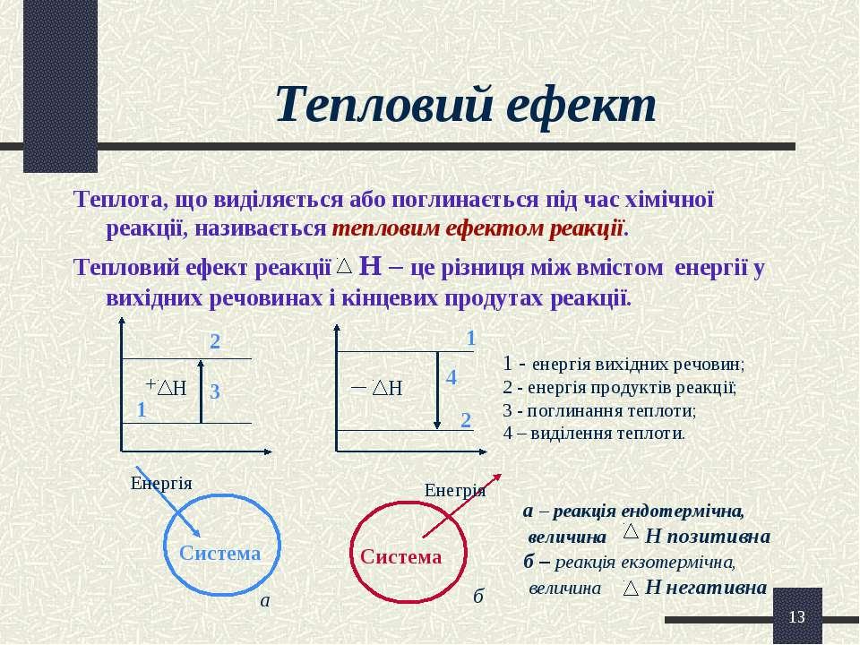 * Тепловий ефект Теплота, що виділяється або поглинається під час хімічної ре...