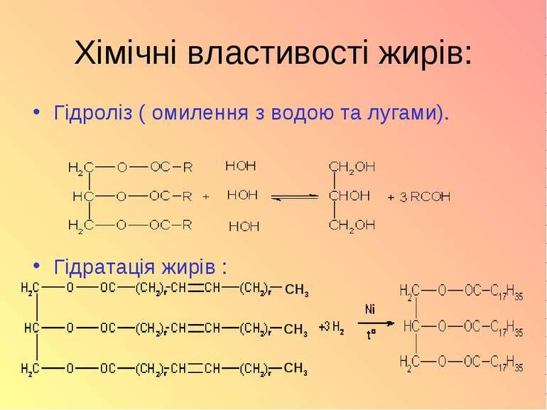 Хімічні властивості жирів: Гідроліз ( омилення з водою та лугами). Гідратація...