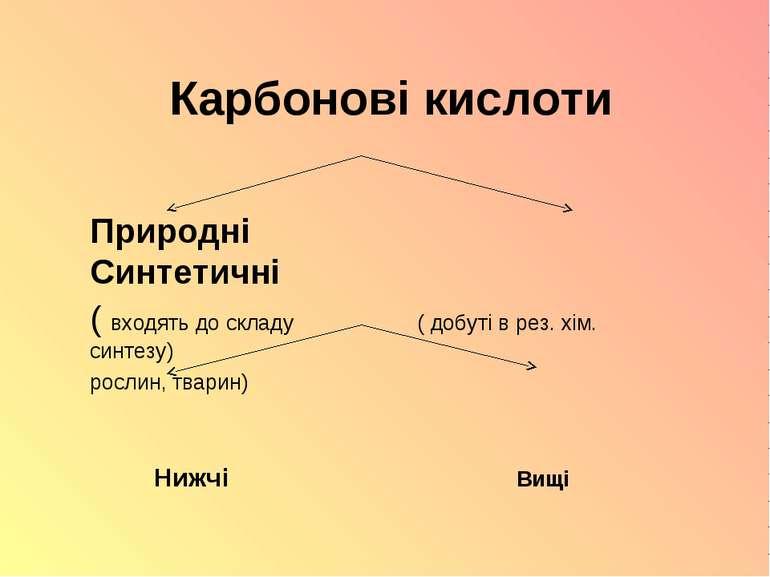 Карбонові кислоти Природні Синтетичні ( входять до складу ( добуті в рез. хім...