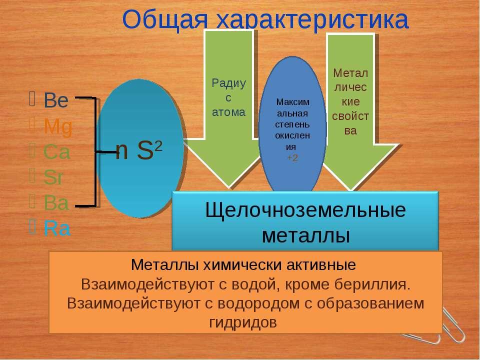 Общая характеристика Be Mg Ca Sr Ba Ra Радиус атома Металлические свойства n ...