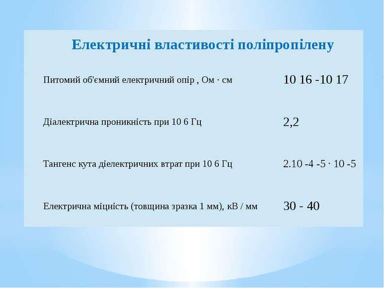 Електричнівластивостіполіпропілену Питомийоб'ємнийелектричнийопір, Ом · см ...