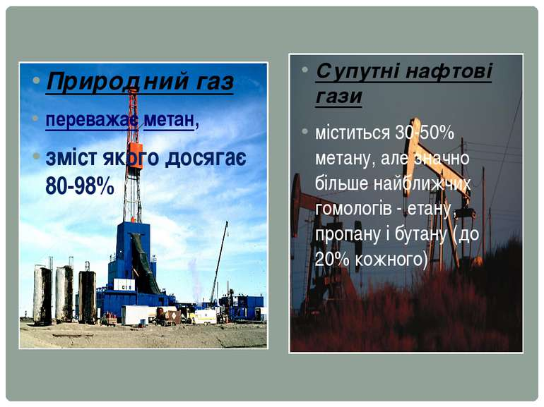 Природний газ переважає метан, зміст якого досягає 80-98% Супутні нафтові газ...